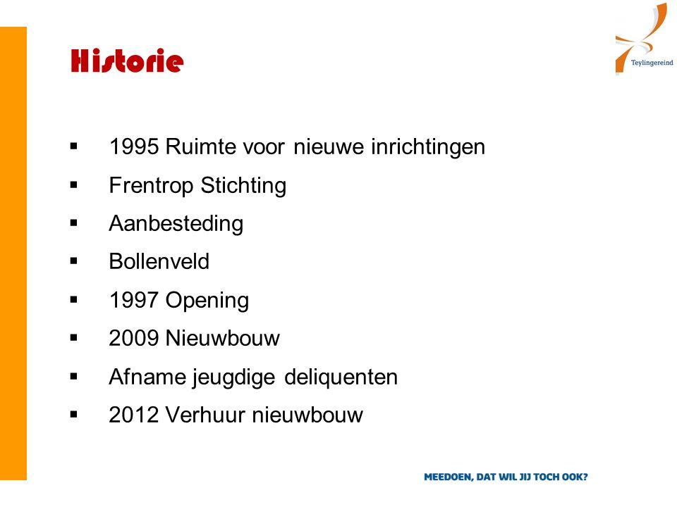 Historie  1995 Ruimte voor nieuwe inrichtingen  Frentrop Stichting  Aanbesteding  Bollenveld  1997 Opening  2009 Nieuwbouw  Afname jeugdige deliquenten  2012 Verhuur nieuwbouw
