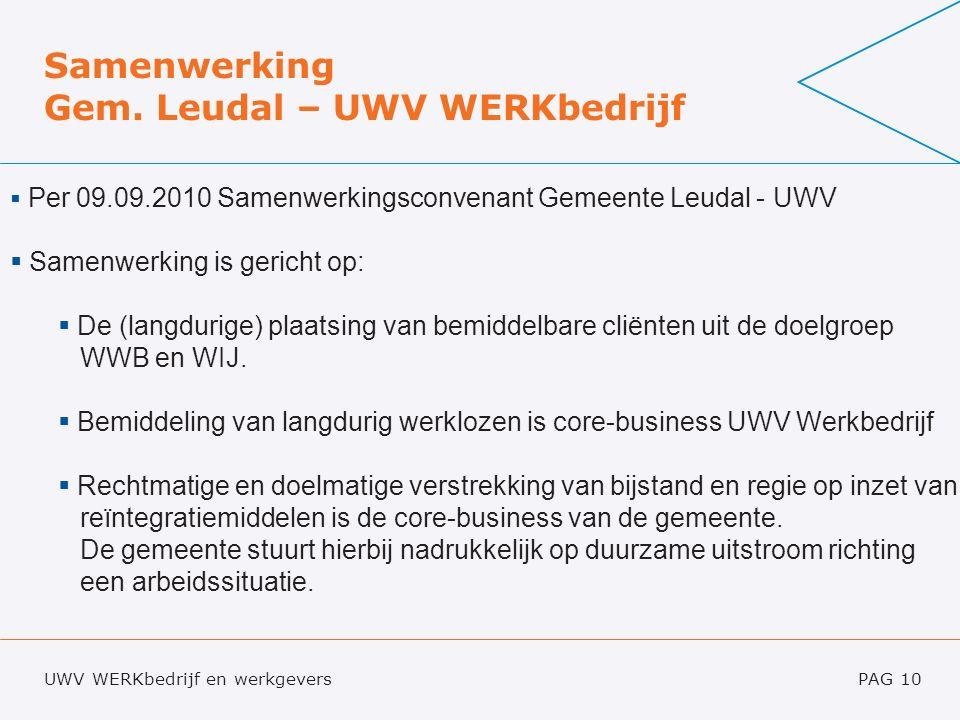 UWV WERKbedrijf en werkgeversPAG 10 Samenwerking Gem.