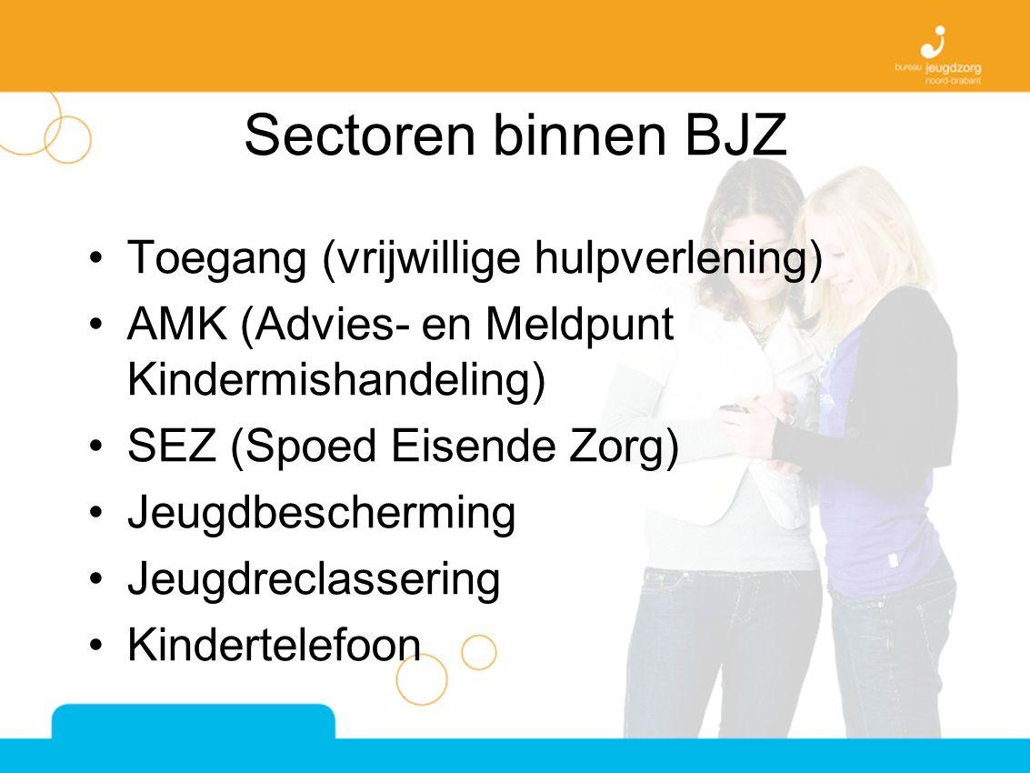 Sectoren binnen BJZ Toegang (vrijwillige hulpverlening) AMK (Advies- en Meldpunt Kindermishandeling) SEZ (Spoed Eisende Zorg) Jeugdbescherming Jeugdreclassering Kindertelefoon