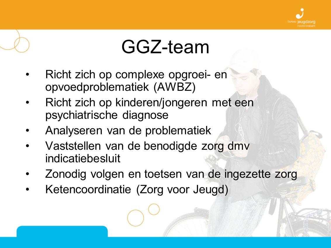 GGZ-team Richt zich op complexe opgroei- en opvoedproblematiek (AWBZ) Richt zich op kinderen/jongeren met een psychiatrische diagnose Analyseren van de problematiek Vaststellen van de benodigde zorg dmv indicatiebesluit Zonodig volgen en toetsen van de ingezette zorg Ketencoordinatie (Zorg voor Jeugd)