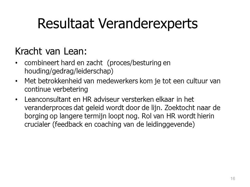 Resultaat Veranderexperts Kracht van Lean: combineert hard en zacht (proces/besturing en houding/gedrag/leiderschap) Met betrokkenheid van medewerkers