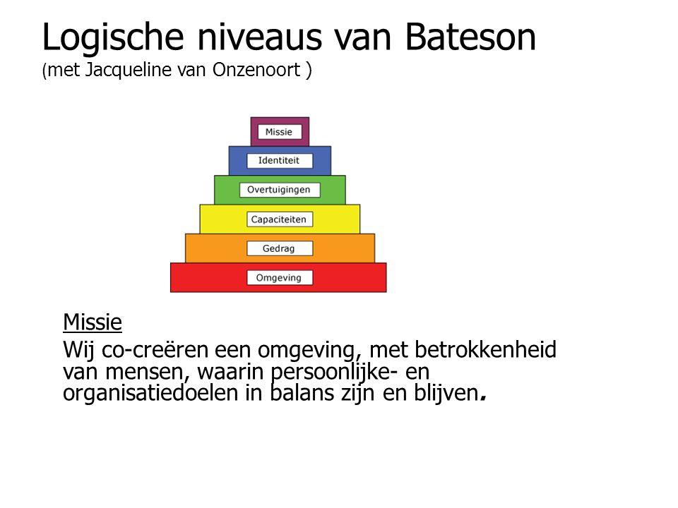 Logische niveaus van Bateson ( met Jacqueline van Onzenoort ) Missie Wij co-creëren een omgeving, met betrokkenheid van mensen, waarin persoonlijke- en organisatiedoelen in balans zijn en blijven.