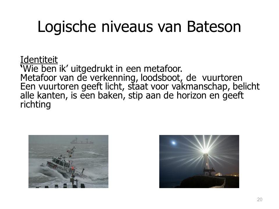 Logische niveaus van Bateson 20 Identiteit 'Wie ben ik' uitgedrukt in een metafoor. Metafoor van de verkenning, loodsboot, de vuurtoren Een vuurtoren