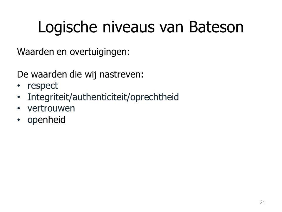 Logische niveaus van Bateson Waarden en overtuigingen: De waarden die wij nastreven: respect Integriteit/authenticiteit/oprechtheid vertrouwen openheid 21