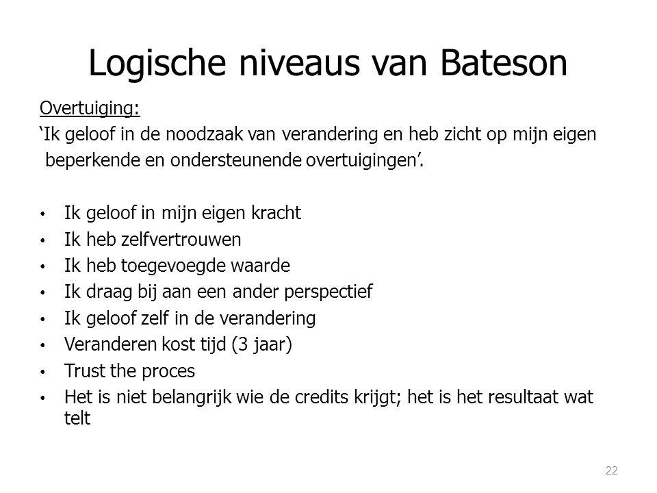 Logische niveaus van Bateson Overtuiging: 'Ik geloof in de noodzaak van verandering en heb zicht op mijn eigen beperkende en ondersteunende overtuigingen'.