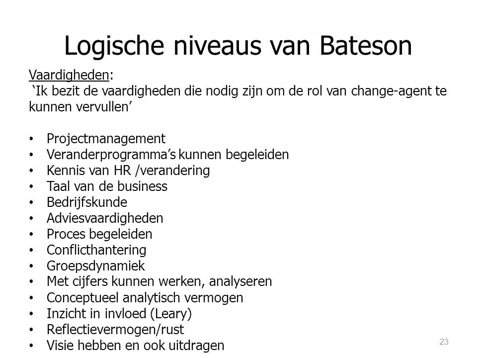 Logische niveaus van Bateson Vaardigheden: 'Ik bezit de vaardigheden die nodig zijn om de rol van change-agent te kunnen vervullen' Projectmanagement