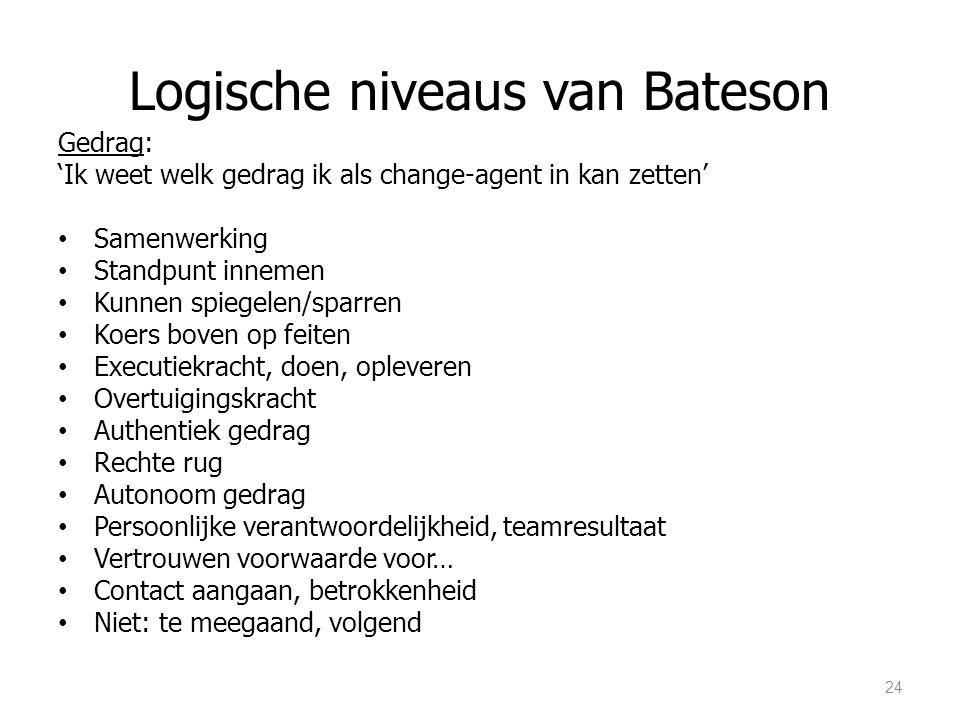 Logische niveaus van Bateson Gedrag: 'Ik weet welk gedrag ik als change-agent in kan zetten' Samenwerking Standpunt innemen Kunnen spiegelen/sparren K