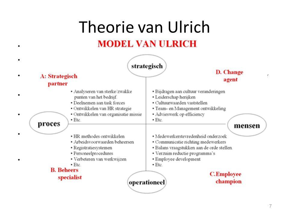 Theorie van Ulrich Uitgangspunt van Ulrich HR moet waarde creëren door zich als partner van het lijnmanagement te profileren. Vier rollen die voorgaan