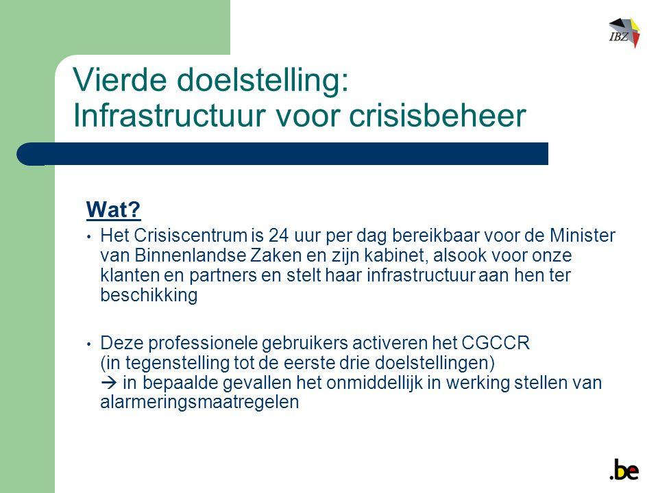 Vierde doelstelling: Infrastructuur voor crisisbeheer Wat.