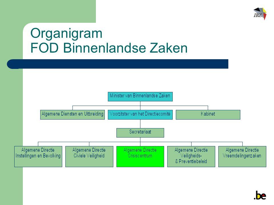 Organigram FOD Binnenlandse Zaken