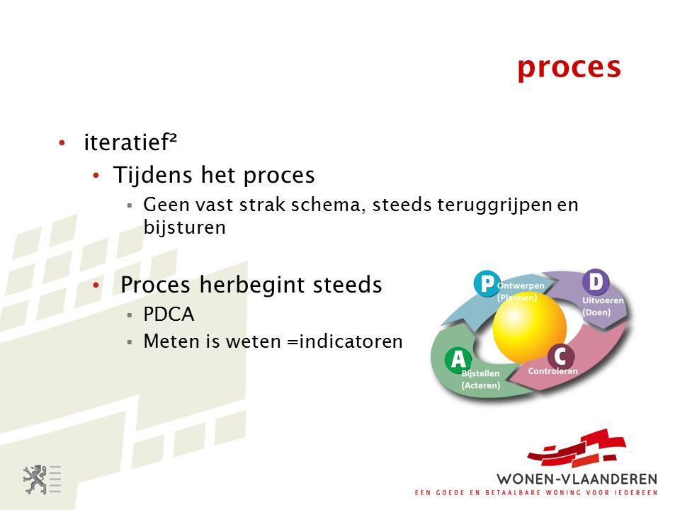 proces iteratief² Tijdens het proces  Geen vast strak schema, steeds teruggrijpen en bijsturen Proces herbegint steeds  PDCA  Meten is weten =indicatoren