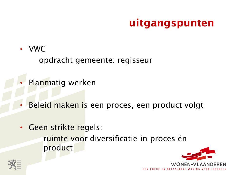 uitgangspunten VWC opdracht gemeente: regisseur Planmatig werken Beleid maken is een proces, een product volgt Geen strikte regels: ruimte voor diversificatie in proces én product