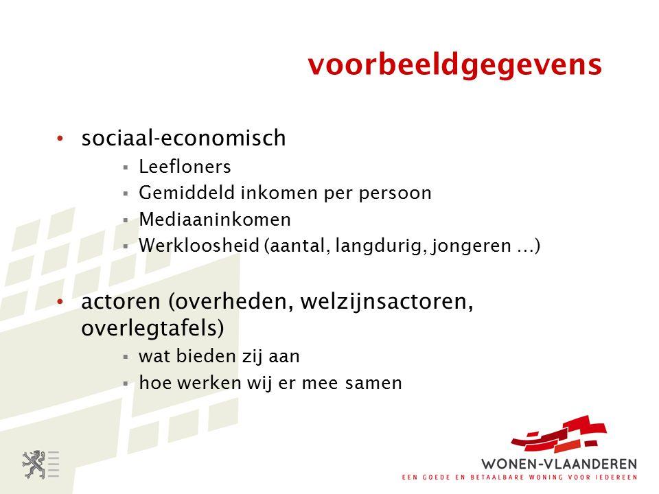 voorbeeldgegevens sociaal-economisch  Leefloners  Gemiddeld inkomen per persoon  Mediaaninkomen  Werkloosheid (aantal, langdurig, jongeren …) actoren (overheden, welzijnsactoren, overlegtafels)  wat bieden zij aan  hoe werken wij er mee samen