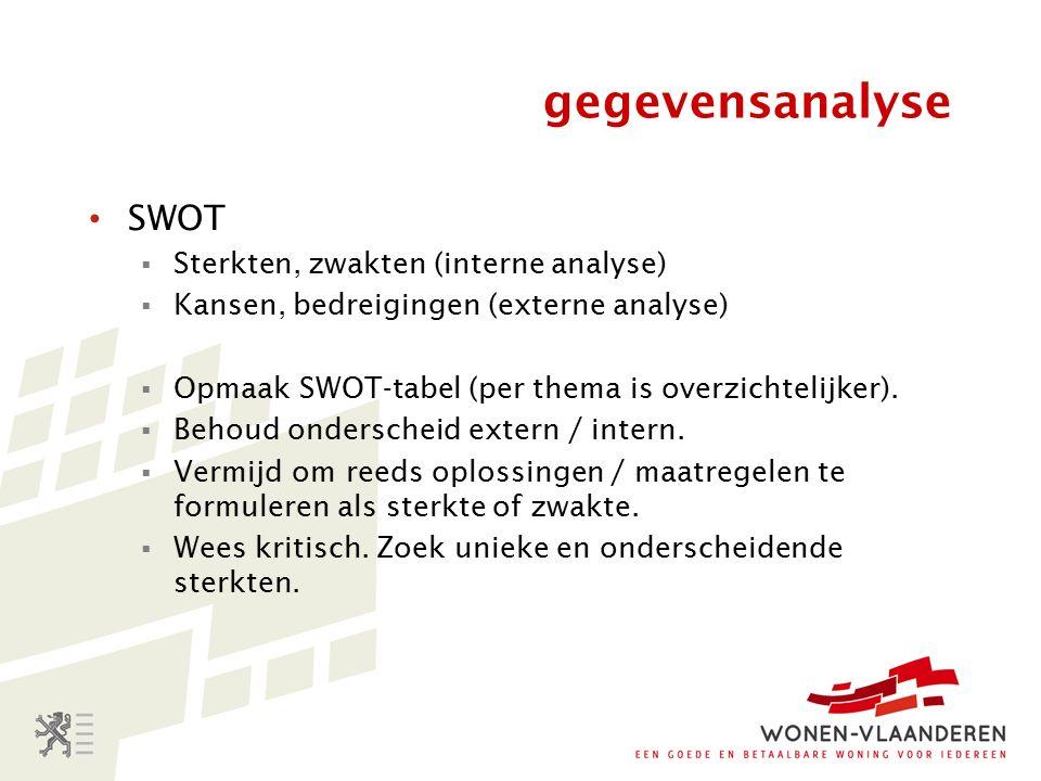 gegevensanalyse SWOT  Sterkten, zwakten (interne analyse)  Kansen, bedreigingen (externe analyse)  Opmaak SWOT-tabel (per thema is overzichtelijker).