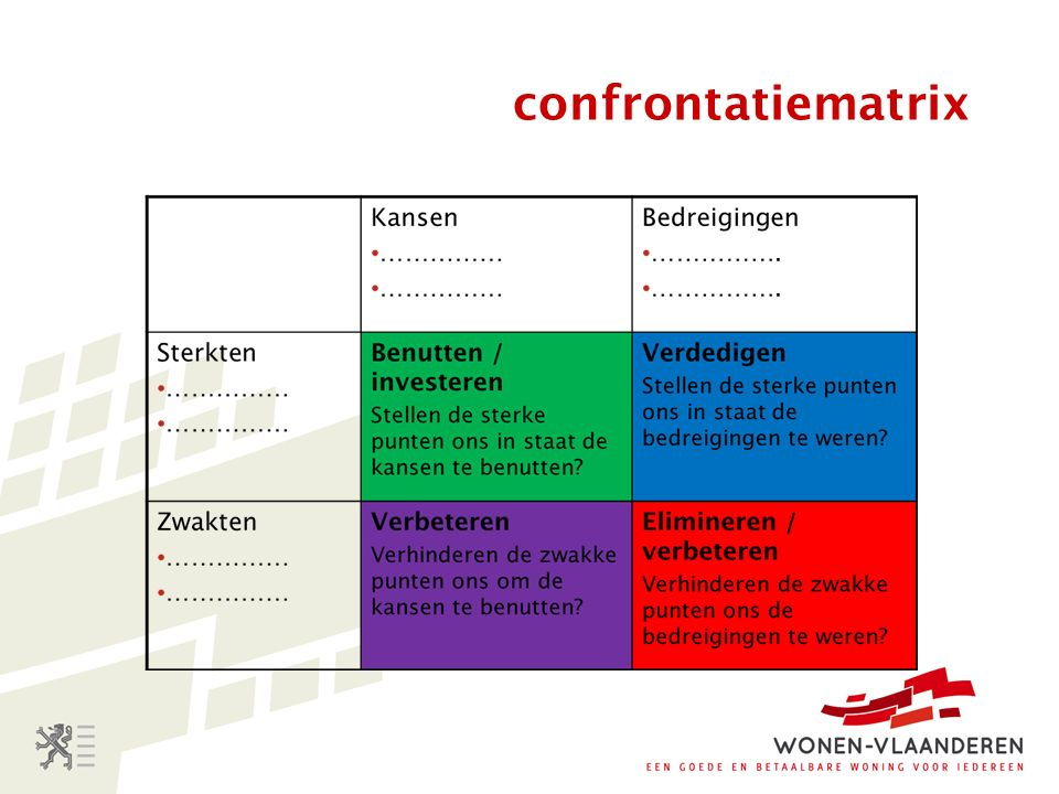 confrontatiematrix