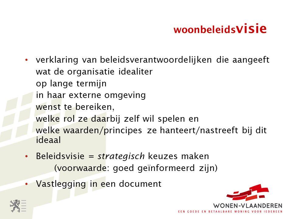 woonbeleidsvisie Woonvisie = woonstudie + actieplan + woonplan  Woonstudie = analyse situatie m.b.t.
