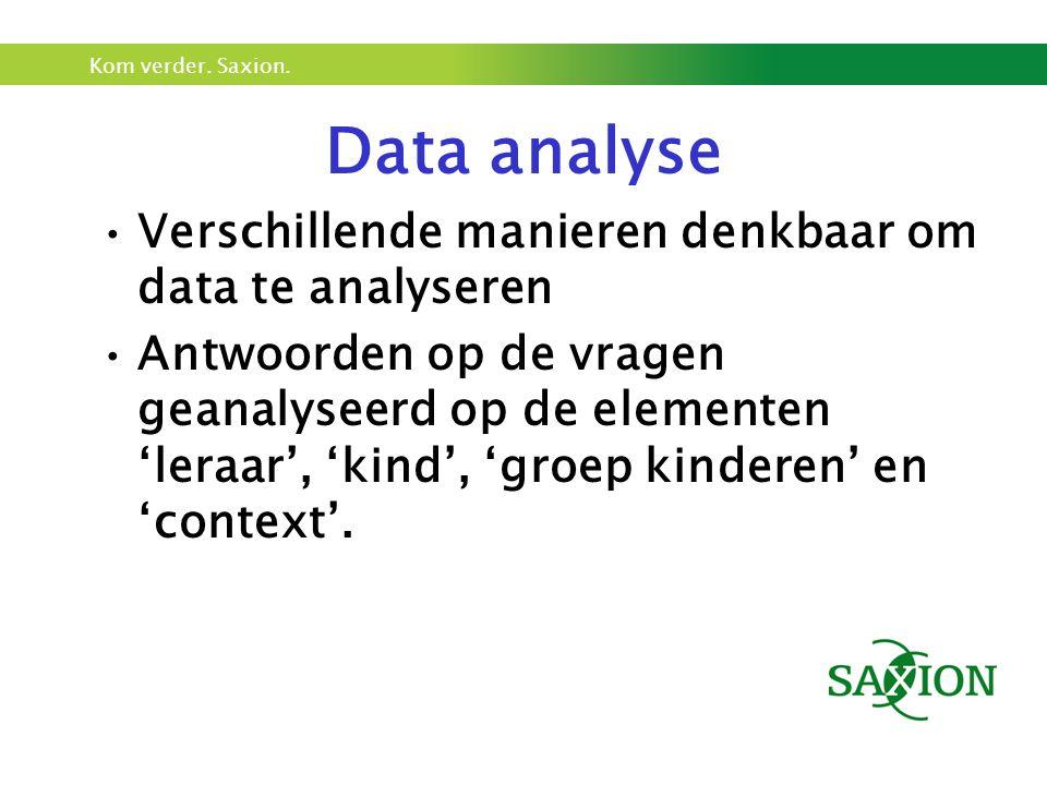 Kom verder. Saxion. Data analyse Verschillende manieren denkbaar om data te analyseren Antwoorden op de vragen geanalyseerd op de elementen 'leraar',