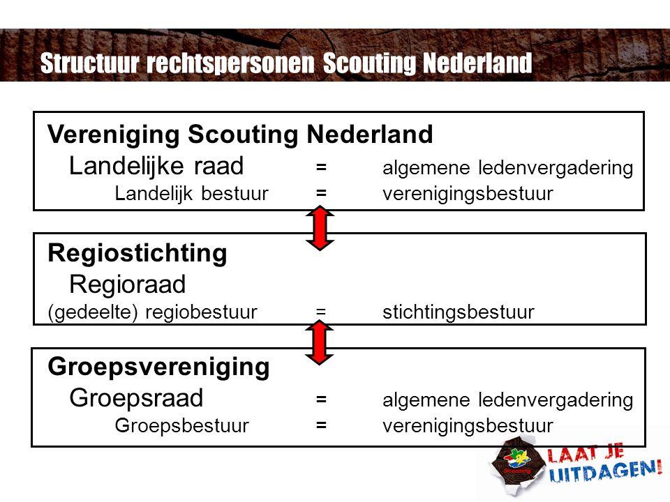 Structuur rechtspersonen Scouting Nederland Vereniging Scouting Nederland Landelijke raad =algemene ledenvergadering Landelijk bestuur=verenigingsbest