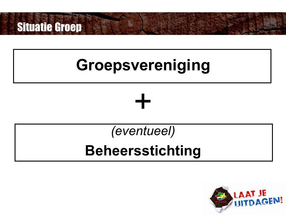 Situatie Groep Groepsvereniging + (eventueel) Beheersstichting