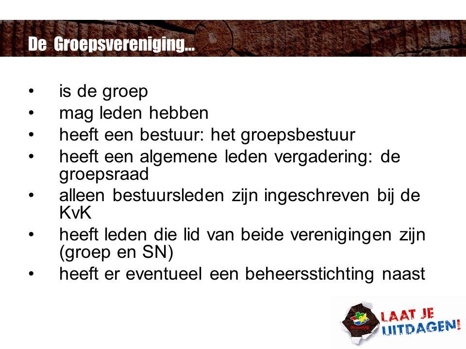 Informatie en Contact 1.http://www.scouting.nlhttp://www.scouting.nl - Mijn scouting > Downloads > Bestuur & Organisatie > Juridische ondersteuning > Vereniging en Stichting - Mijn Scouting > Downloads > Vrijwilligers > Vrijwilligersbeleid > Instroom > Functieprofielen 2.Huishoudelijk reglement Scouting NederlandHuishoudelijk reglement Scouting Nederland 3.Kennisnetwerk / Landelijk Service Centrum kennisnetwerk@scouting.nl of http://www.scouting.nl/kennisnetwerk