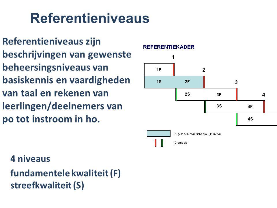Referentieniveaus zijn beschrijvingen van gewenste beheersingsniveaus van basiskennis en vaardigheden van taal en rekenen van leerlingen/deelnemers van po tot instroom in ho.