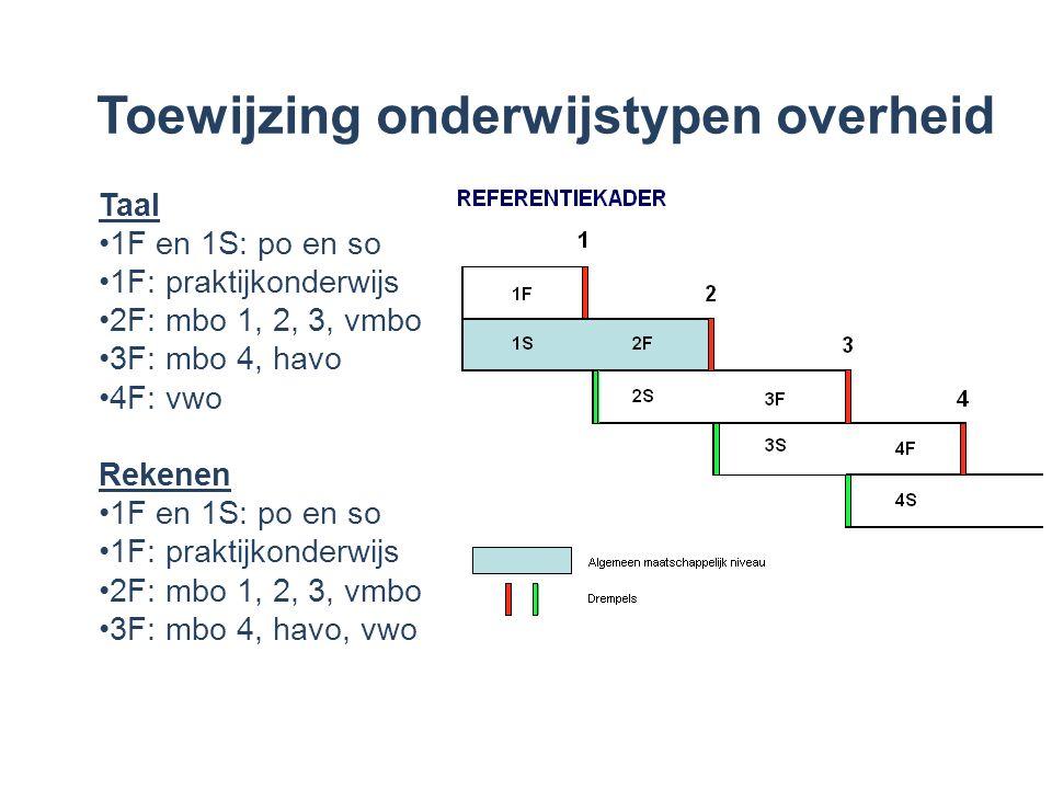 Taal 1F en 1S: po en so 1F: praktijkonderwijs 2F: mbo 1, 2, 3, vmbo 3F: mbo 4, havo 4F: vwo Rekenen 1F en 1S: po en so 1F: praktijkonderwijs 2F: mbo 1
