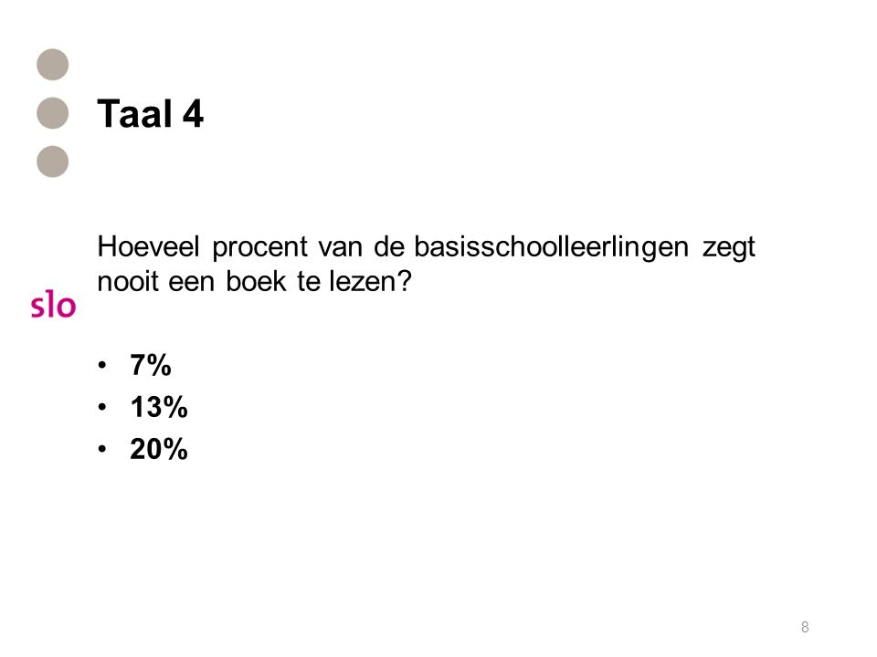 Taal 4 Hoeveel procent van de basisschoolleerlingen zegt nooit een boek te lezen 7% 13% 20% 8