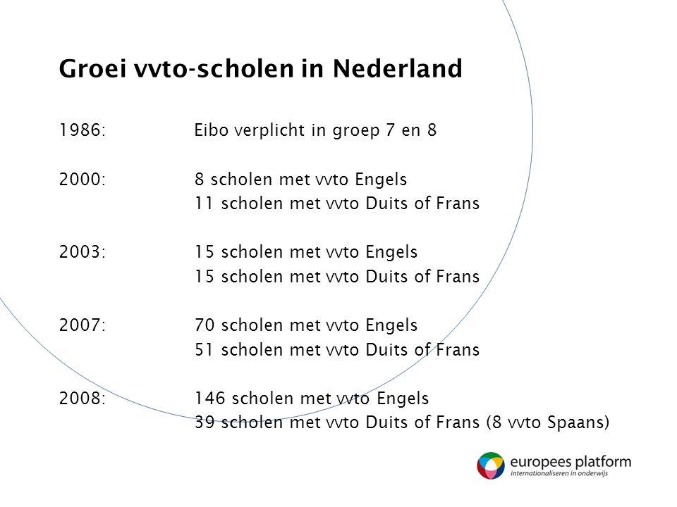 Groei vvto-scholen in Nederland 1986: Eibo verplicht in groep 7 en 8 2000:8 scholen met vvto Engels 11 scholen met vvto Duits of Frans 2003:15 scholen met vvto Engels 15 scholen met vvto Duits of Frans 2007:70 scholen met vvto Engels 51 scholen met vvto Duits of Frans 2008: 146 scholen met vvto Engels 39 scholen met vvto Duits of Frans (8 vvto Spaans)