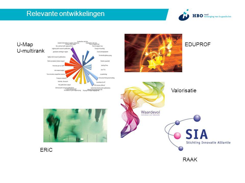 Relevante ontwikkelingen U-Map U-multirank EDUPROF Valorisatie ERiC RAAK