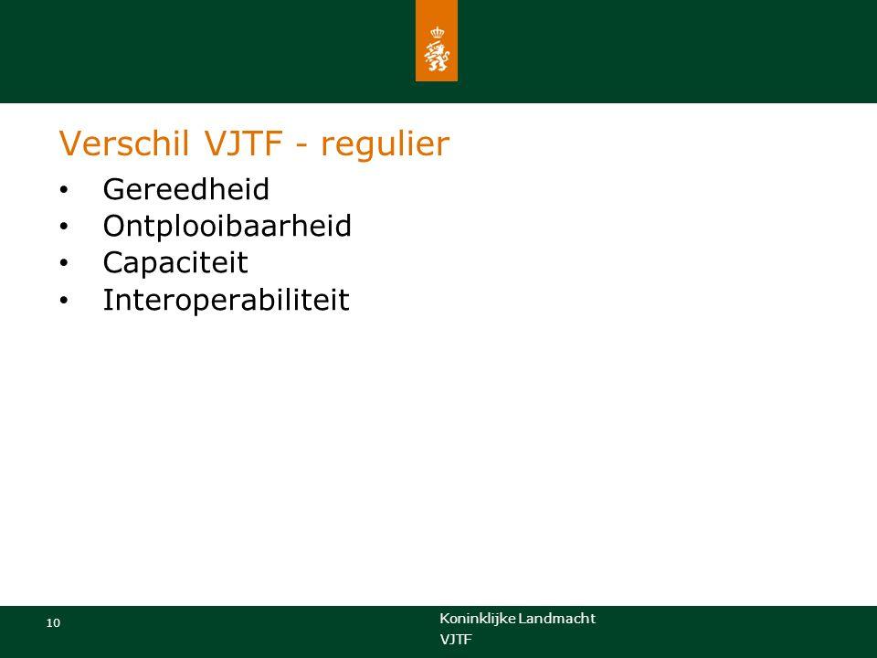 Koninklijke Landmacht 10 VJTF Verschil VJTF - regulier Gereedheid Ontplooibaarheid Capaciteit Interoperabiliteit