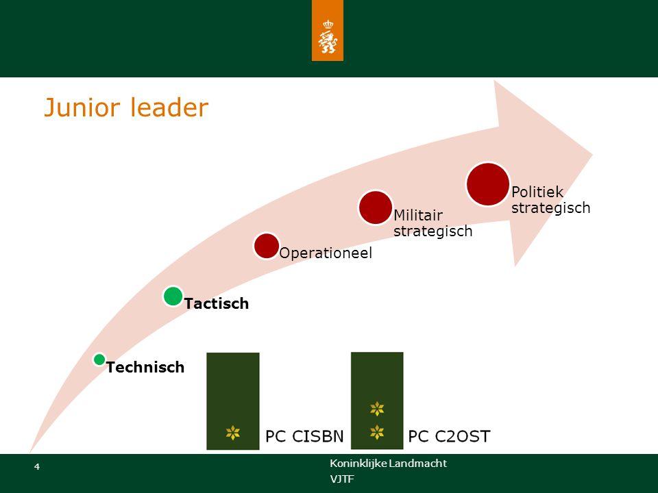 Koninklijke Landmacht 4 VJTF Junior leader Technisch Tactisch Operationeel Militair strategisch Politiek strategisch