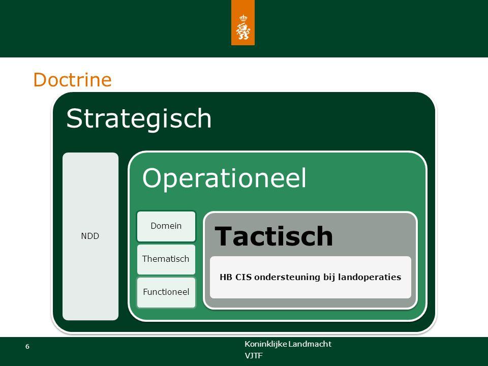 Koninklijke Landmacht 6 VJTF Doctrine Strategisch NDD Operationeel DomeinThematischFunctioneel Tactisch HB CIS ondersteuning bij landoperaties