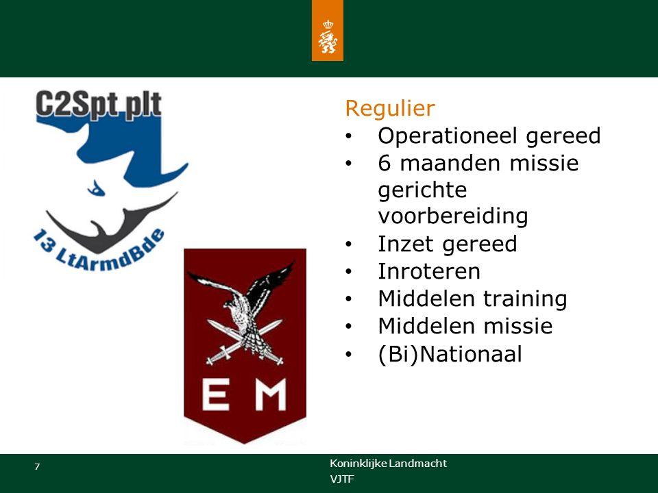 Koninklijke Landmacht 7 VJTF Regulier Operationeel gereed 6 maanden missie gerichte voorbereiding Inzet gereed Inroteren Middelen training Middelen missie (Bi)Nationaal