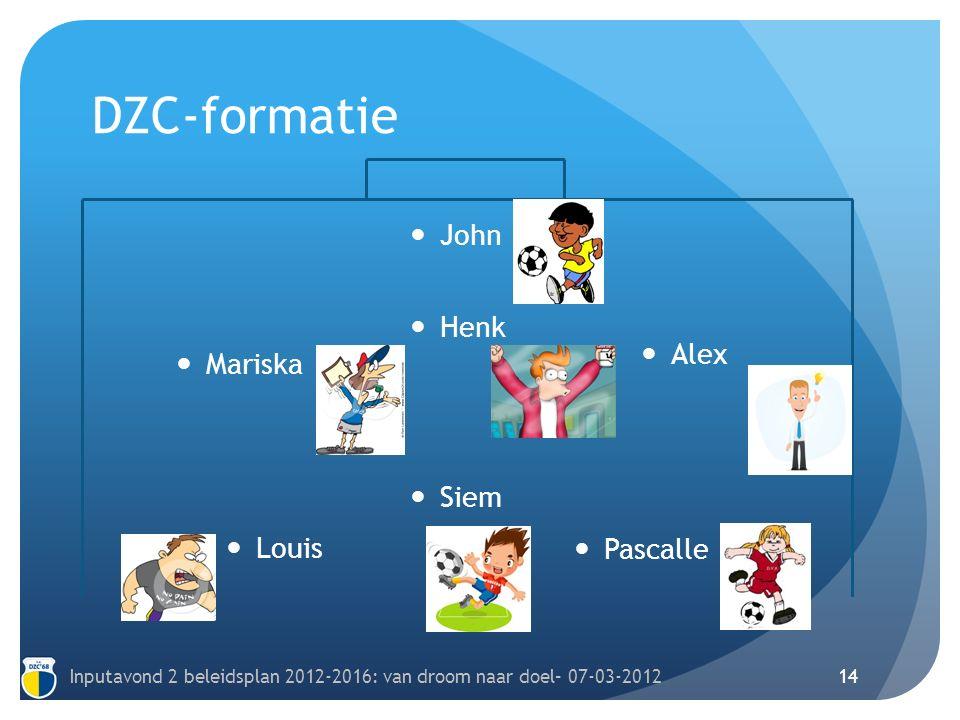 DZC-formatie John Mariska Alex Henk Siem Louis Pascalle Inputavond 2 beleidsplan 2012-2016: van droom naar doel– 07-03-201214