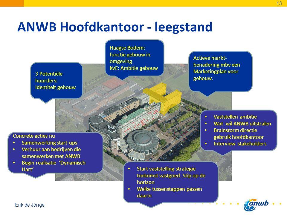 Erik de Jonge ANWB Hoofdkantoor - leegstand 13 3 Potentiële huurders: Identiteit gebouw Haagse Bodem: functie gebouw in omgeving KvE: Ambitie gebouw Actieve markt- benadering mbv een Marketingplan voor gebouw.