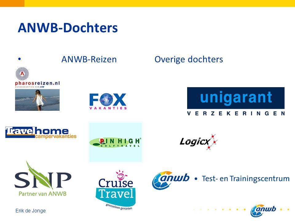 Erik de Jonge Ontwikkelingen ANWB ANWB is een vereniging, het lid staat centraal.