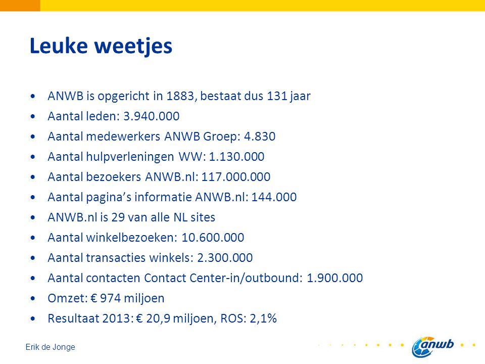 Erik de Jonge Leuke weetjes ANWB is opgericht in 1883, bestaat dus 131 jaar Aantal leden: 3.940.000 Aantal medewerkers ANWB Groep: 4.830 Aantal hulpve