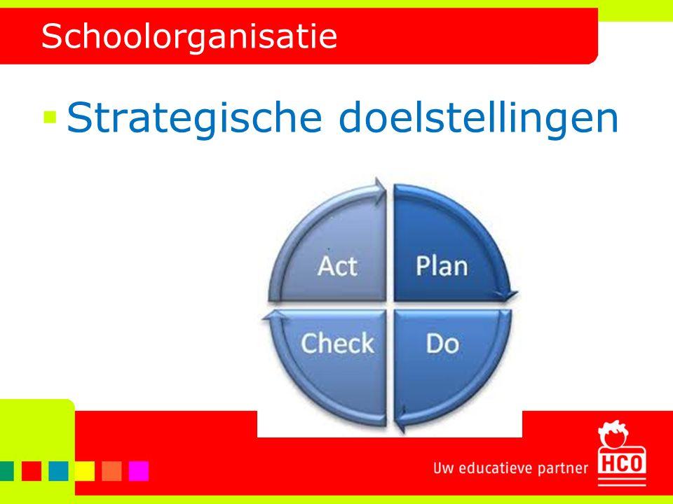 Schoolorganisatie  Strategische doelstellingen
