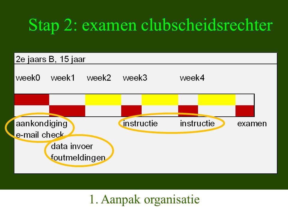Stap 2: examen clubscheidsrechter 1. Aanpak organisatie
