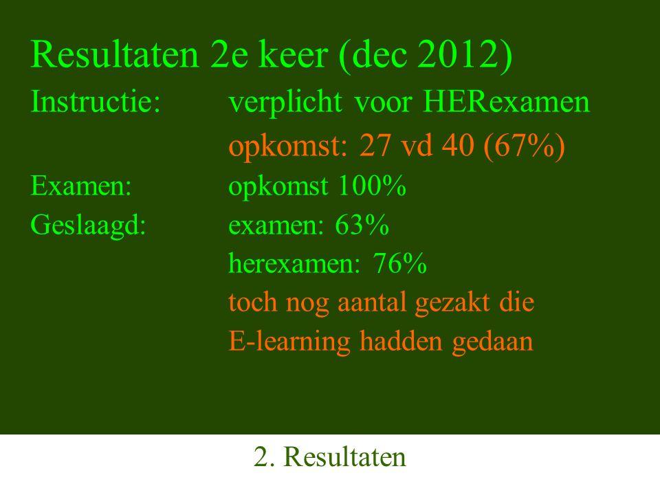Resultaten 2e keer (dec 2012) Instructie: verplicht voor HERexamen opkomst: 27 vd 40 (67%) Examen:opkomst 100% Geslaagd:examen: 63% herexamen: 76% toch nog aantal gezakt die E-learning hadden gedaan 2.