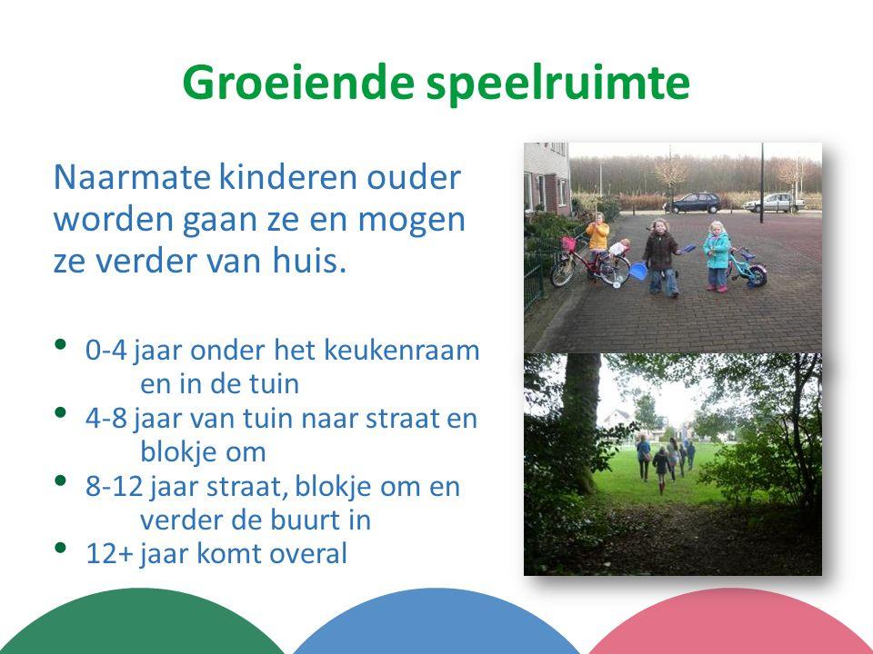 Groeiende speelruimte Naarmate kinderen ouder worden gaan ze en mogen ze verder van huis. 0-4 jaar onder het keukenraam en in de tuin 4-8 jaar van tui