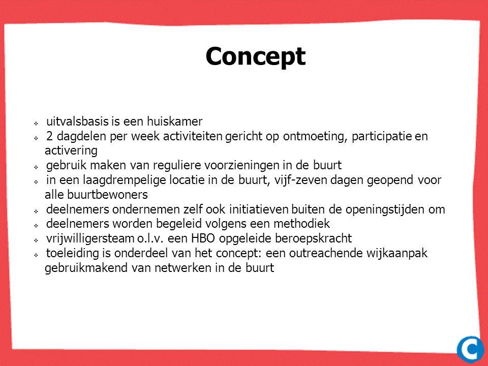 Concept  uitvalsbasis is een huiskamer  2 dagdelen per week activiteiten gericht op ontmoeting, participatie en activering  gebruik maken van regul