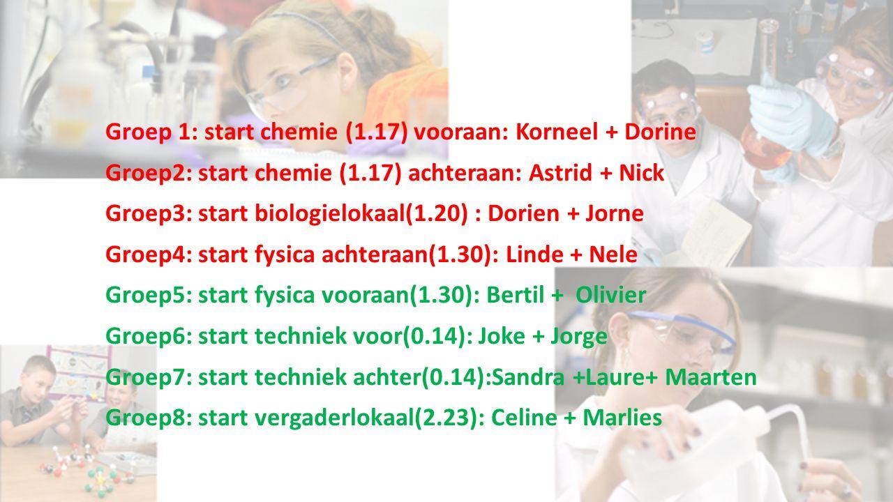 Groep 1: start chemie (1.17) vooraan: Korneel + Dorine Groep2: start chemie (1.17) achteraan: Astrid + Nick Groep3: start biologielokaal(1.20) : Dorie