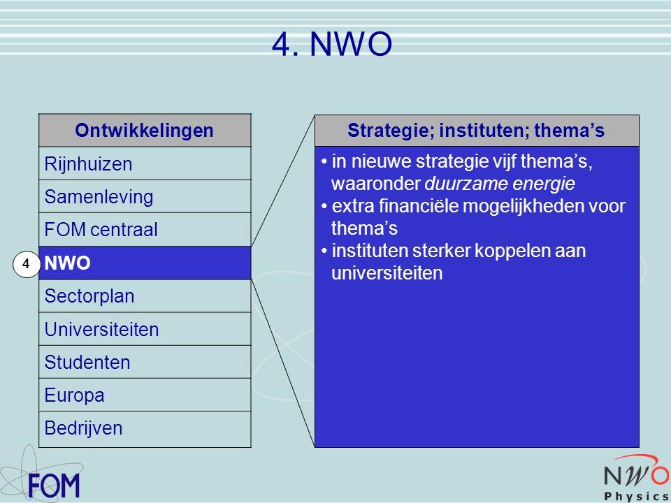 Ontwikkelingen Rijnhuizen Samenleving FOM centraal NWO Sectorplan Universiteiten Studenten Europa Bedrijven 4 4.