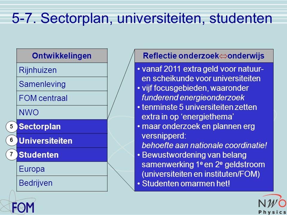 Ontwikkelingen Rijnhuizen Samenleving FOM centraal NWO Sectorplan Universiteiten Studenten Europa Bedrijven 5 5-7.