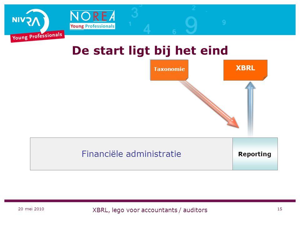20 mei 2010 XBRL, lego voor accountants / auditors 15 Reporting Financiële administratie Taxonomie XBRL De start ligt bij het eind
