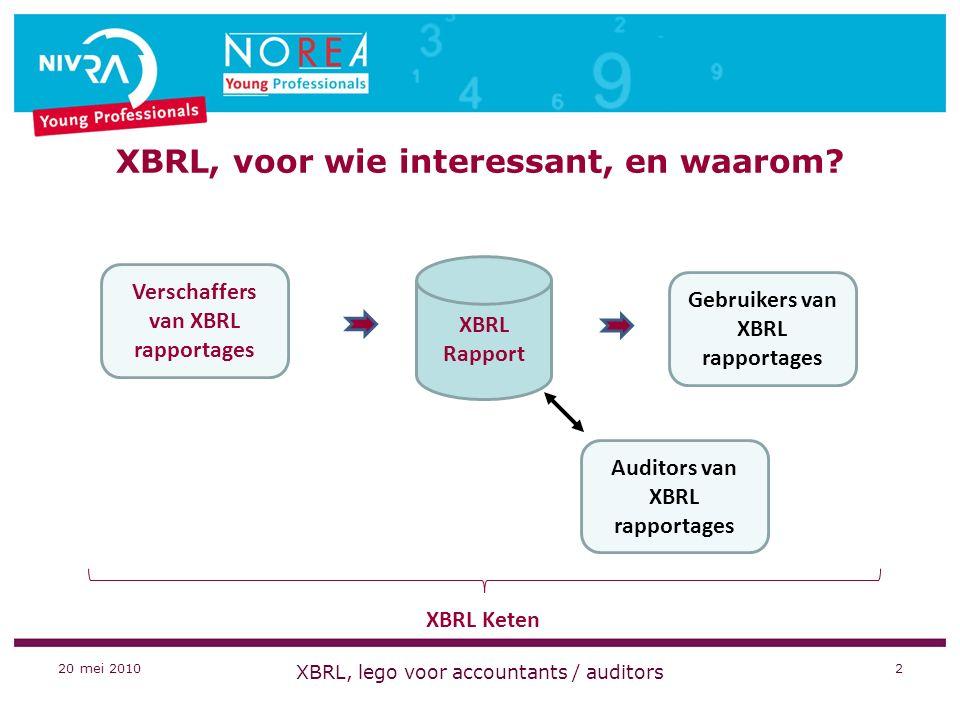 XBRL, lego voor accountants / auditors 2 XBRL, voor wie interessant, en waarom.