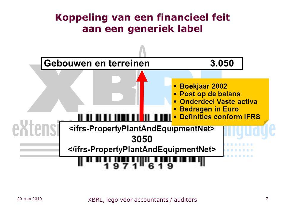 20 mei 2010 XBRL, lego voor accountants / auditors 7 Koppeling van een financieel feit aan een generiek label Gebouwen en terreinen3.050 3050  Boekjaar 2002  Post op de balans  Onderdeel Vaste activa  Bedragen in Euro  Definities conform IFRS