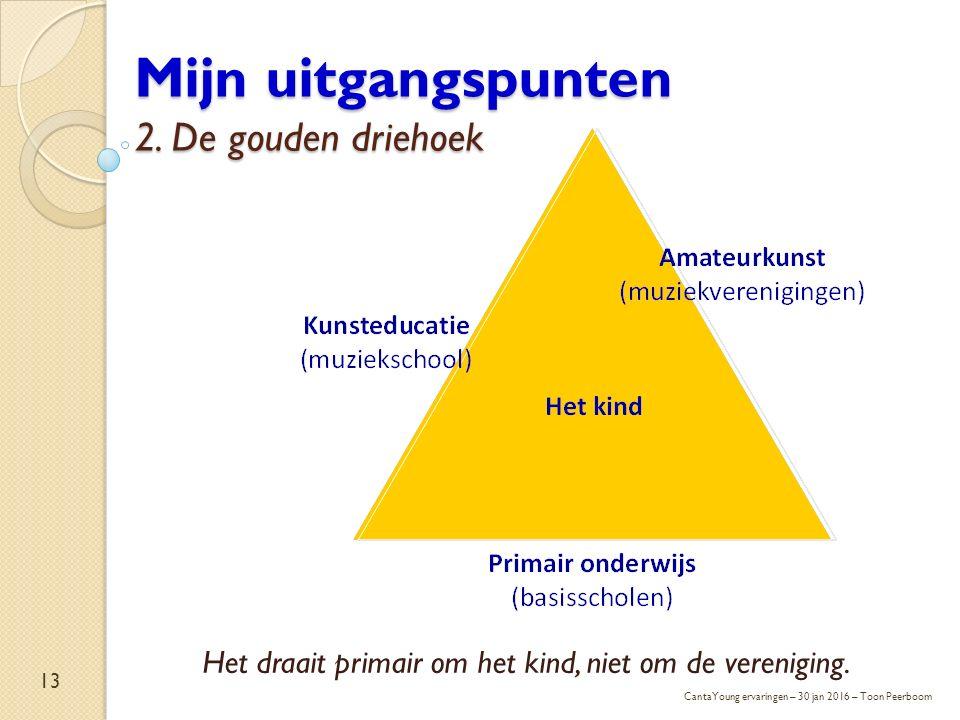 Mijn uitgangspunten 2. De gouden driehoek Het draait primair om het kind, niet om de vereniging. 13 CantaYoung ervaringen – 30 jan 2016 – Toon Peerboo