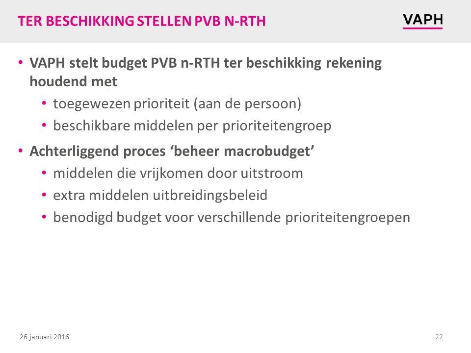 26 januari 2016 TER BESCHIKKING STELLEN PVB N-RTH VAPH stelt budget PVB n-RTH ter beschikking rekening houdend met toegewezen prioriteit (aan de perso
